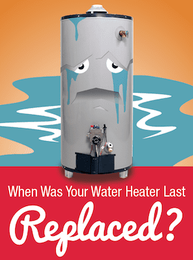 When was your water heater last replaced?