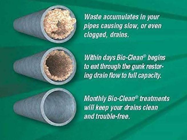 Unclogging pipes